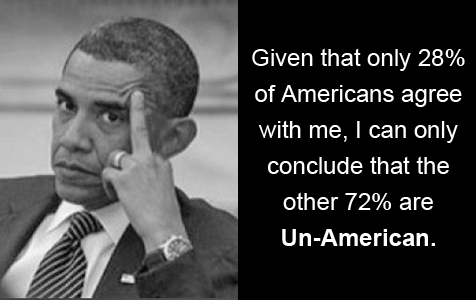 Barack Obama extending middle finger: 'Given that only 28% of Americans agree with me, I can only conclude that the other 72% are UN-AMERICAN.'